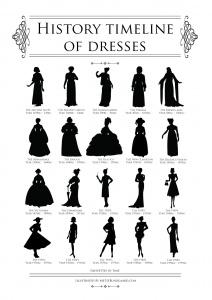 history-timeline-of-dresses-by-mette-bundgaard